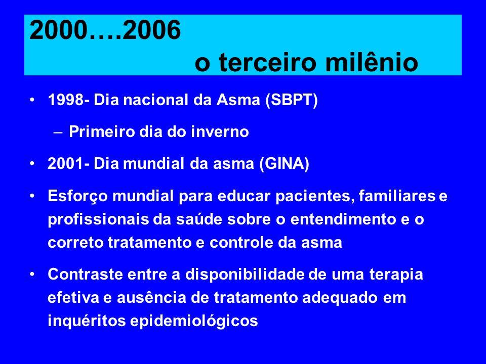 2000….2006 o terceiro milênio 1998- Dia nacional da Asma (SBPT) –Primeiro dia do inverno 2001- Dia mundial da asma (GINA) Esforço mundial para educar