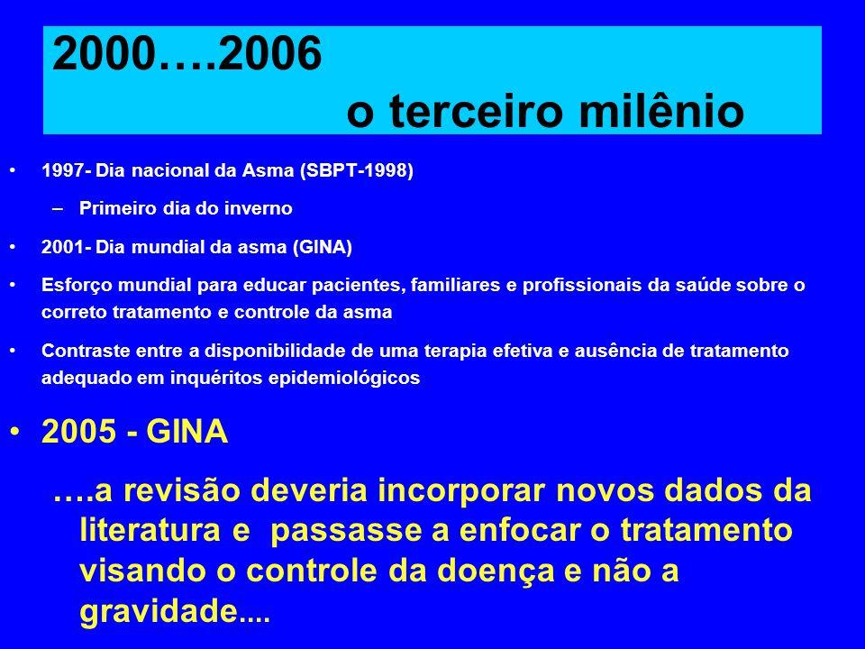 2000….2006 o terceiro milênio 1997- Dia nacional da Asma (SBPT-1998) –Primeiro dia do inverno 2001- Dia mundial da asma (GINA) Esforço mundial para ed