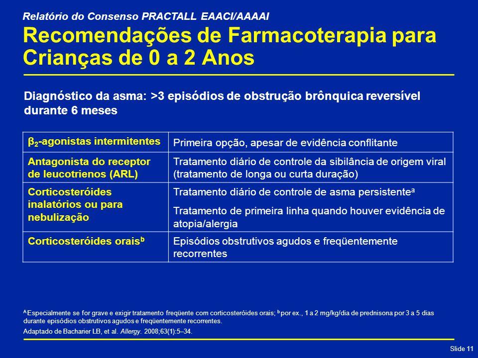 Slide 11 Recomendações de Farmacoterapia para Crianças de 0 a 2 Anos β 2 -agonistas intermitentes Primeira opção, apesar de evidência conflitante Antagonista do receptor de leucotrienos (ARL) Tratamento diário de controle da sibilância de origem viral (tratamento de longa ou curta duração) Corticosteróides inalatórios ou para nebulização Tratamento diário de controle de asma persistente a Tratamento de primeira linha quando houver evidência de atopia/alergia Corticosteróides orais b Episódios obstrutivos agudos e freqüentemente recorrentes A Especialmente se for grave e exigir tratamento freqüente com corticosteróides orais; b por ex., 1 a 2 mg/kg/dia de prednisona por 3 a 5 dias durante episódios obstrutivos agudos e freqüentemente recorrentes.