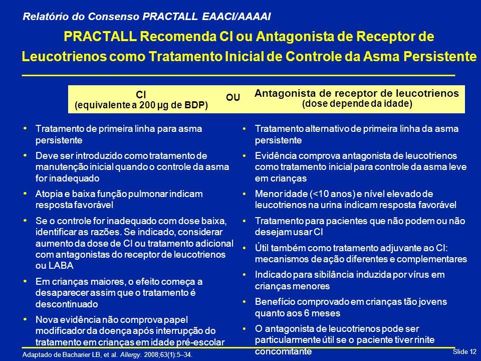 Slide 12 PRACTALL Recomenda CI ou Antagonista de Receptor de Leucotrienos como Tratamento Inicial de Controle da Asma Persistente Adaptado de Bacharier LB, et al.