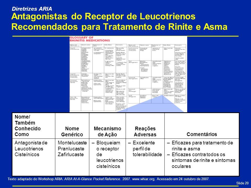 Slide 20 Antagonistas do Receptor de Leucotrienos Recomendados para Tratamento de Rinite e Asma CisLT = cisteinil leucotrieno.