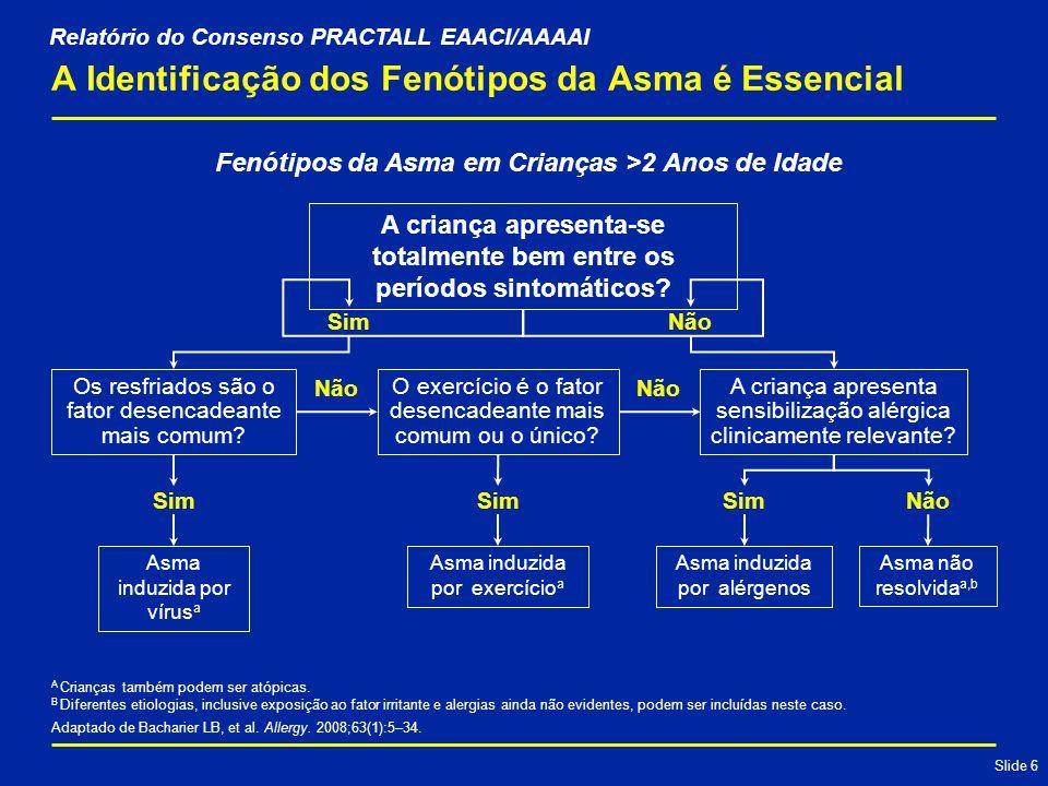 Slide 6 A Identificação dos Fenótipos da Asma é Essencial Relatório do Consenso PRACTALL EAACI/AAAAI A criança apresenta-se totalmente bem entre os períodos sintomáticos.