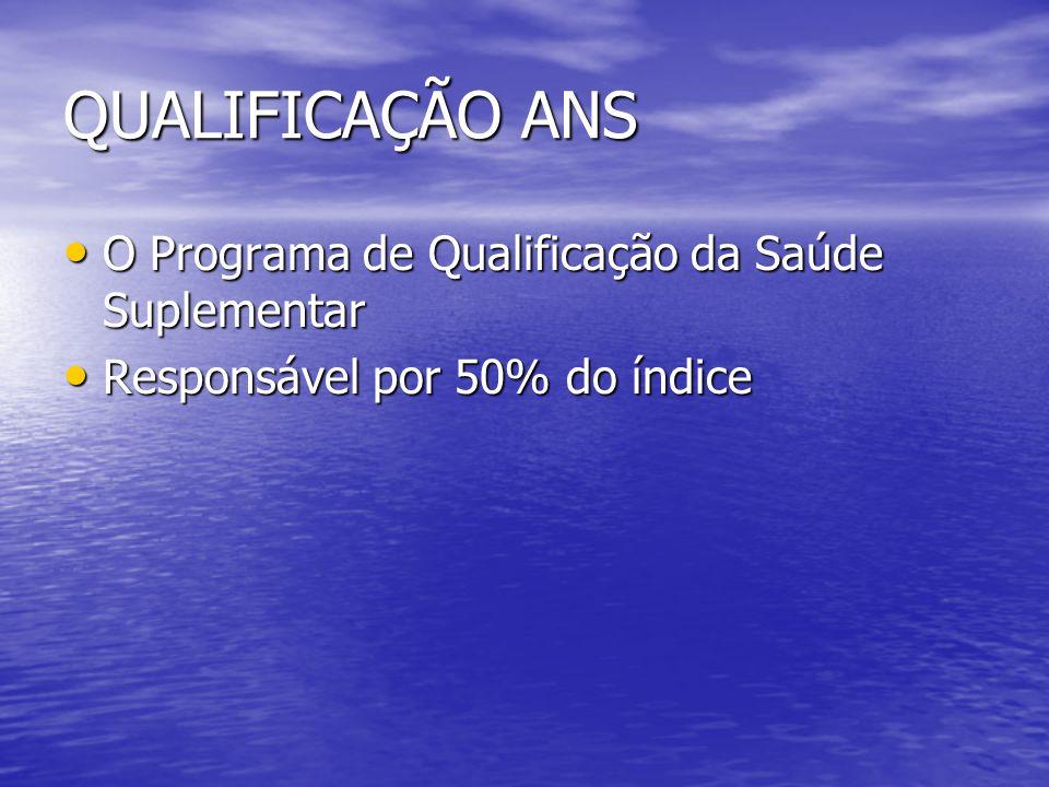 QUALIFICAÇÃO ANS O Programa de Qualificação da Saúde Suplementar O Programa de Qualificação da Saúde Suplementar Responsável por 50% do índice Respons