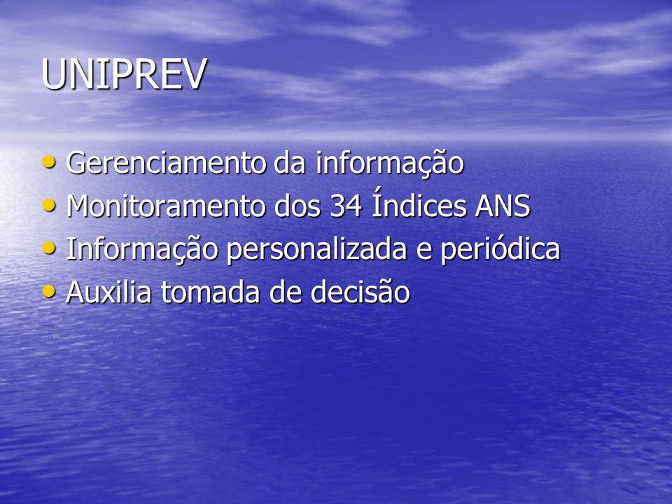 UNIPREV Gerenciamento da informação Gerenciamento da informação Monitoramento dos 34 Índices ANS Monitoramento dos 34 Índices ANS Informação personali