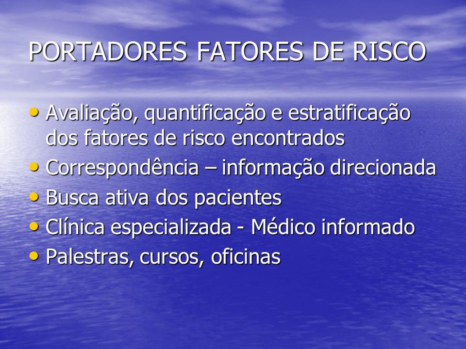 PORTADORES FATORES DE RISCO Avaliação, quantificação e estratificação dos fatores de risco encontrados Avaliação, quantificação e estratificação dos f