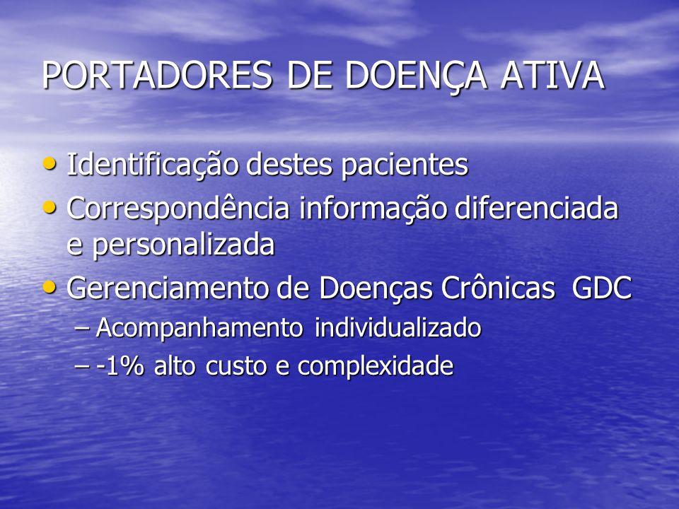 PORTADORES DE DOENÇA ATIVA Identificação destes pacientes Identificação destes pacientes Correspondência informação diferenciada e personalizada Corre
