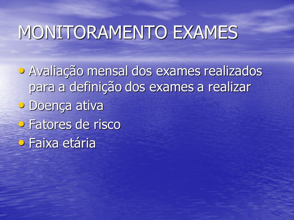 MONITORAMENTO EXAMES Avaliação mensal dos exames realizados para a definição dos exames a realizar Avaliação mensal dos exames realizados para a defin
