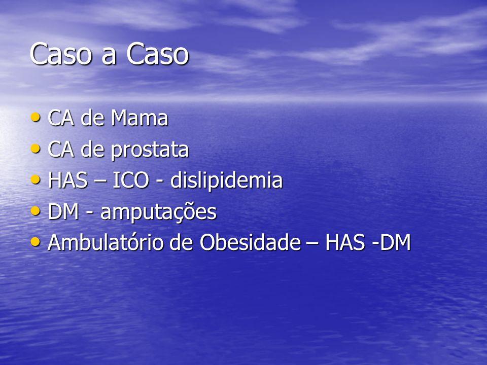 Caso a Caso CA de Mama CA de Mama CA de prostata CA de prostata HAS – ICO - dislipidemia HAS – ICO - dislipidemia DM - amputações DM - amputações Ambu