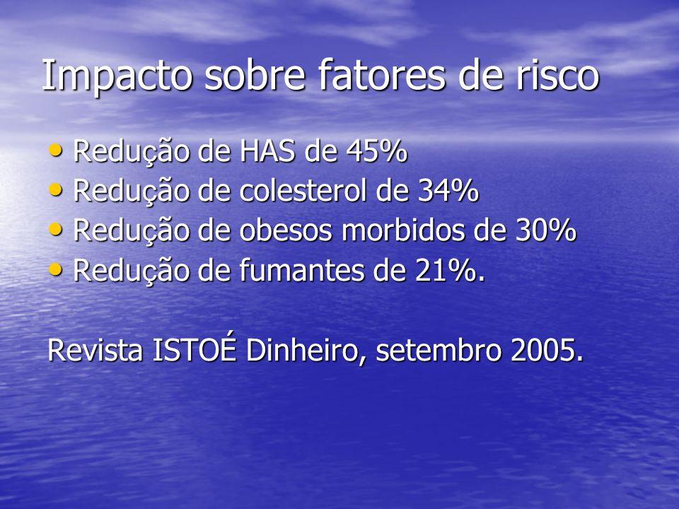 Impacto sobre fatores de risco Redu ç ão de HAS de 45% Redu ç ão de HAS de 45% Redu ç ão de colesterol de 34% Redu ç ão de colesterol de 34% Redu ç ão