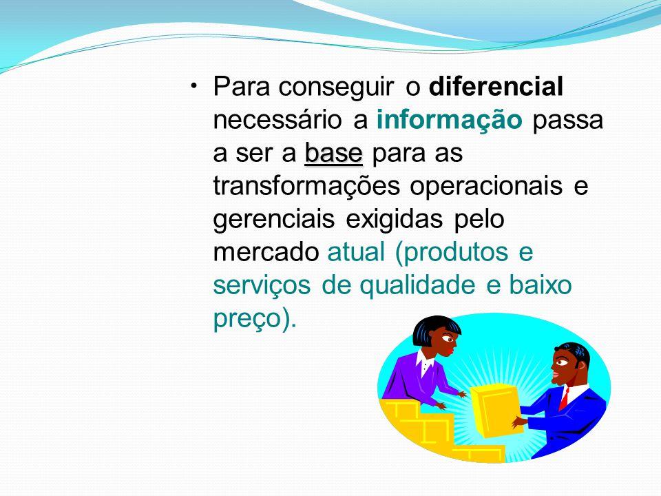 base Para conseguir o diferencial necessário a informação passa a ser a base para as transformações operacionais e gerenciais exigidas pelo mercado atual (produtos e serviços de qualidade e baixo preço).