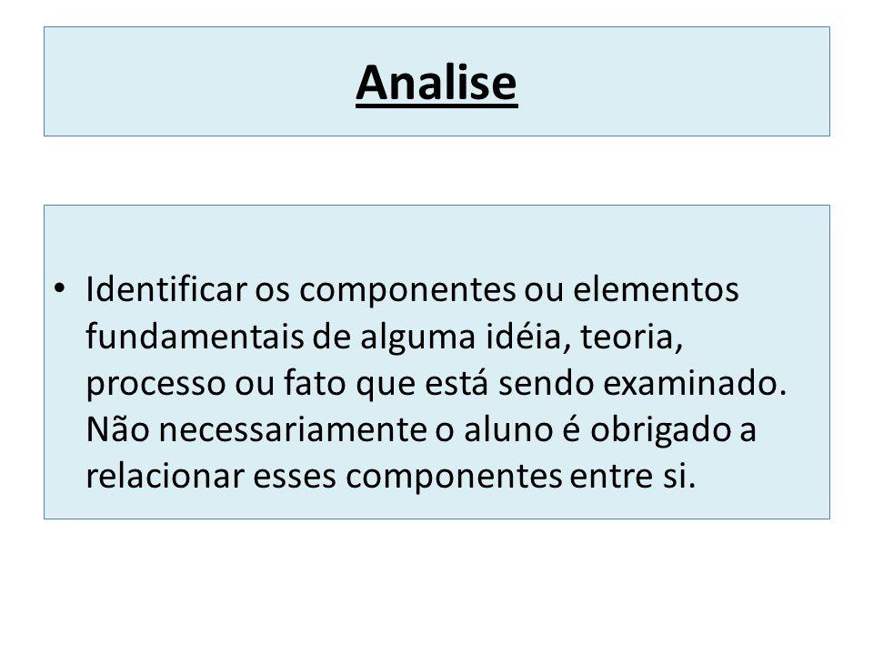 Analise Identificar os componentes ou elementos fundamentais de alguma idéia, teoria, processo ou fato que está sendo examinado. Não necessariamente o