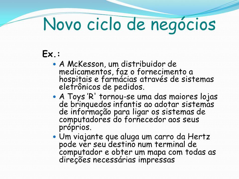 Novo ciclo de negócios Ex.: A McKesson, um distribuidor de medicamentos, faz o fornecimento a hospitais e farmácias através de sistemas eletrônicos de