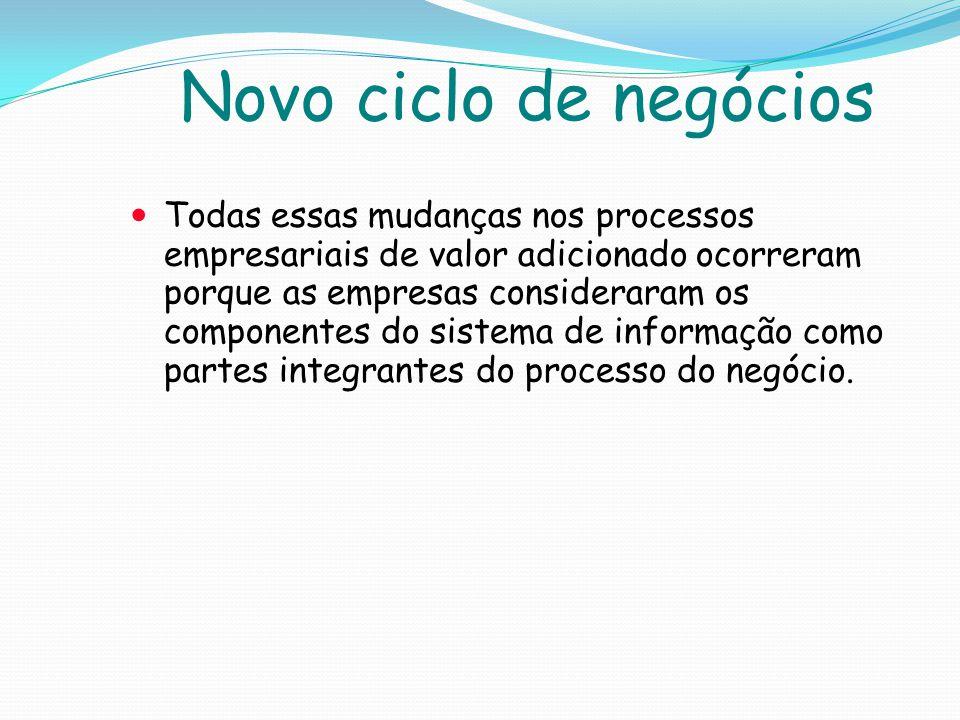Novo ciclo de negócios Todas essas mudanças nos processos empresariais de valor adicionado ocorreram porque as empresas consideraram os componentes do