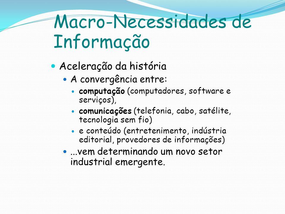 Macro-Necessidades de Informação Aceleração da história A convergência entre: computação (computadores, software e serviços), comunicações (telefonia,