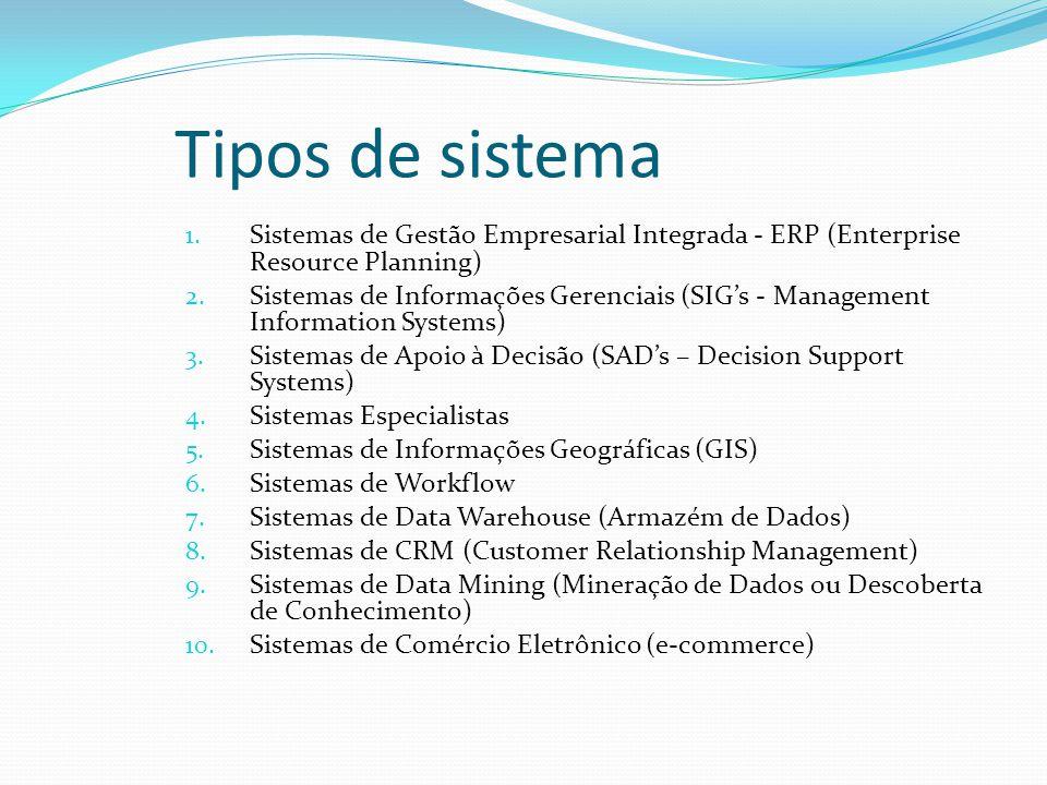Tipos de sistema 1. Sistemas de Gestão Empresarial Integrada - ERP (Enterprise Resource Planning)  2. Sistemas de Informações Gerenciais (SIG's - Man