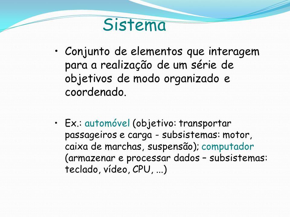 Sistema Conjunto de elementos que interagem para a realização de um série de objetivos de modo organizado e coordenado. Ex.: automóvel (objetivo: tran