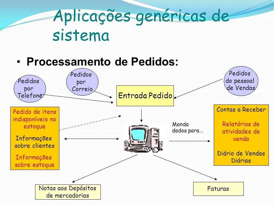 Aplicações genéricas de sistema Processamento de Pedidos: Pedidos por Telefone Pedidos por Correio Pedidos do pessoal de Vendas Entrada Pedido Pedido