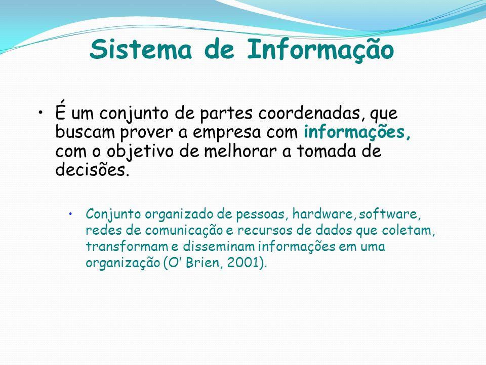 Sistema de Informação É um conjunto de partes coordenadas, que buscam prover a empresa com informações, com o objetivo de melhorar a tomada de decisõe