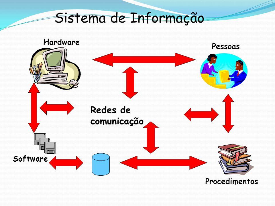 Alguns tipos de sistemas