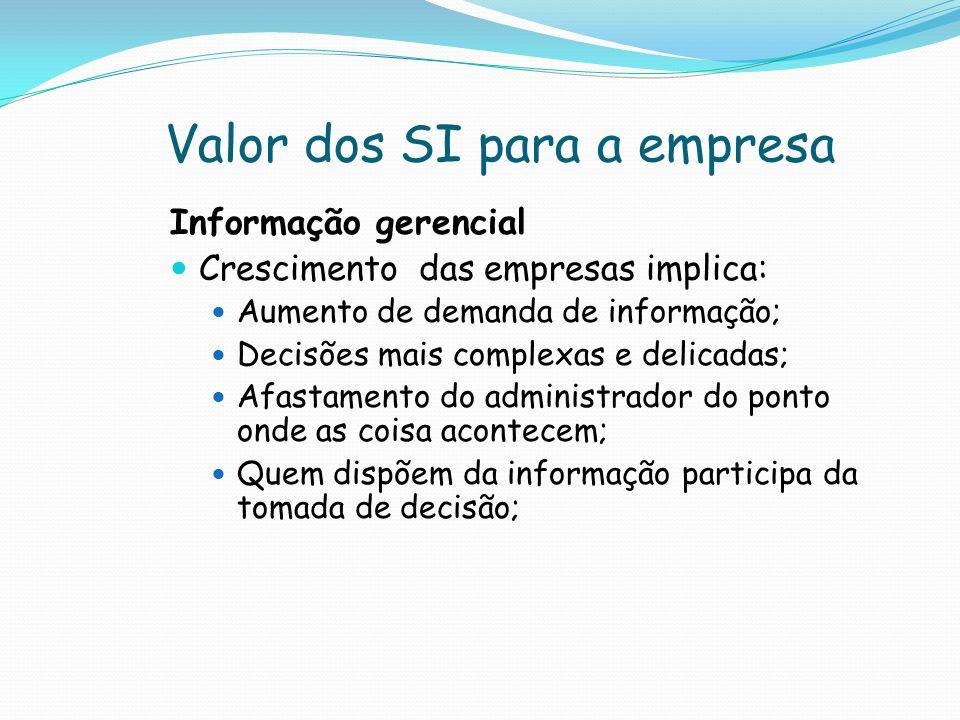 Valor dos SI para a empresa Informação gerencial Crescimento das empresas implica: Aumento de demanda de informação; Decisões mais complexas e delicad