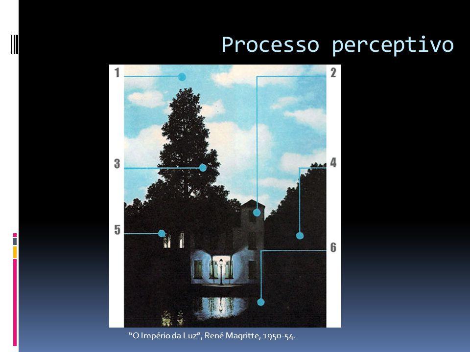 """Processo perceptivo """"O Império da Luz"""", René Magritte, 1950-54."""