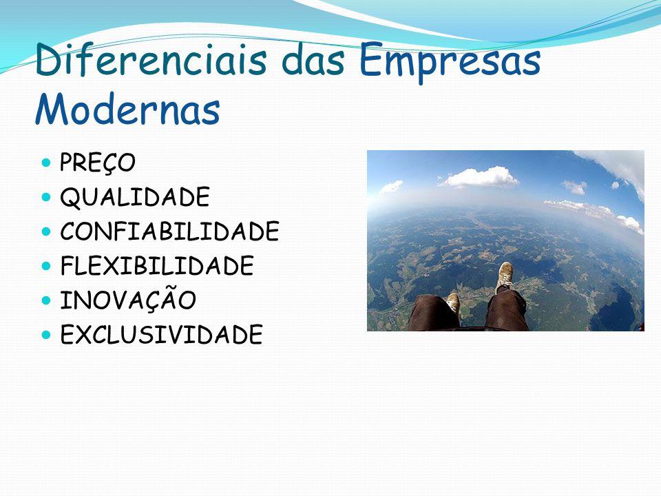 basePara conseguir o diferencial necessário a informação passa a ser a base para as transformações operacionais e gerenciais exigidas pelo mercado atu