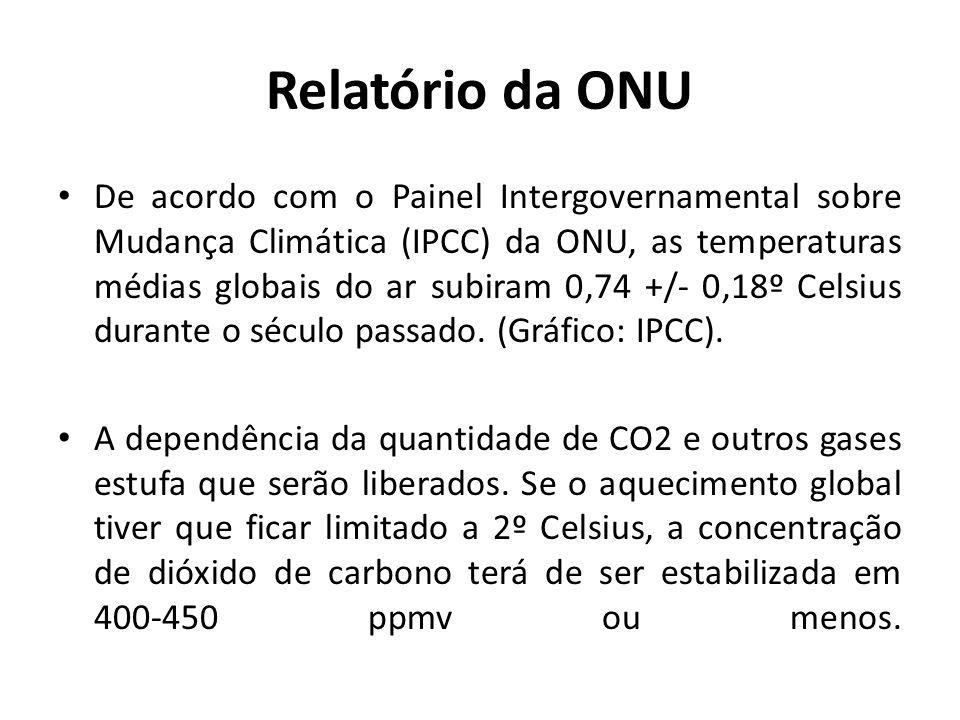Relatório da ONU De acordo com o Painel Intergovernamental sobre Mudança Climática (IPCC) da ONU, as temperaturas médias globais do ar subiram 0,74 +/