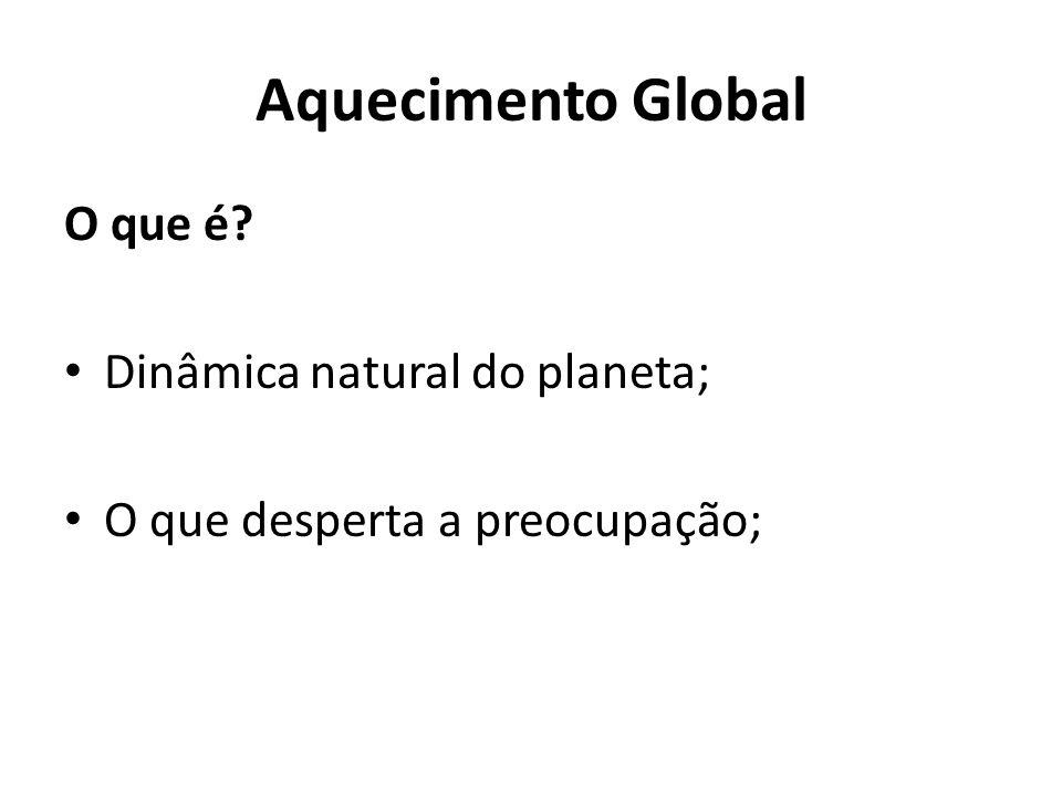 Aquecimento Global O que é? Dinâmica natural do planeta; O que desperta a preocupação;
