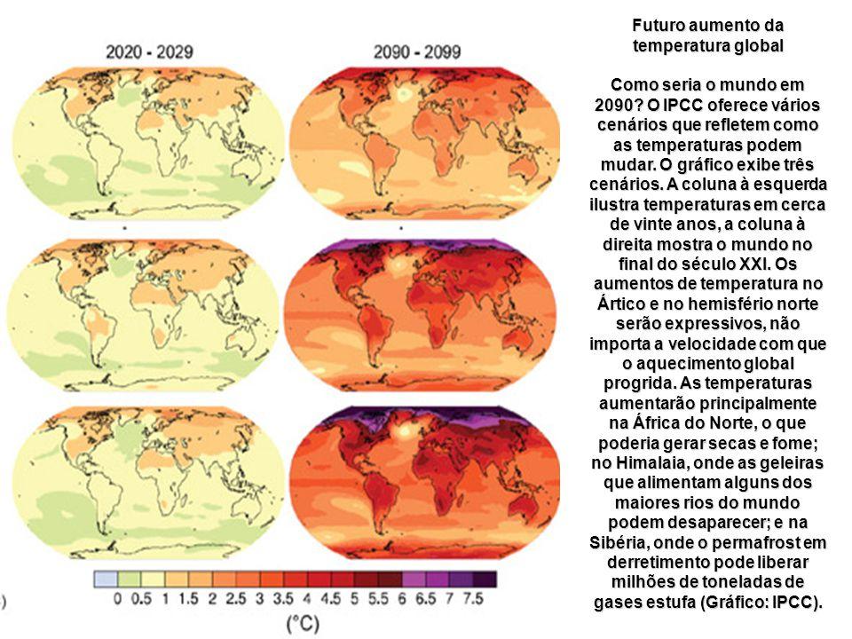 Futuro aumento da temperatura global Como seria o mundo em 2090? O IPCC oferece vários cenários que refletem como as temperaturas podem mudar. O gráfi