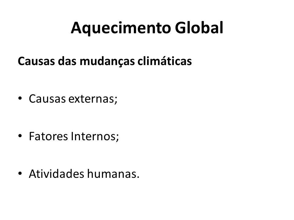 Aquecimento Global Causas das mudanças climáticas Causas externas; Fatores Internos; Atividades humanas.