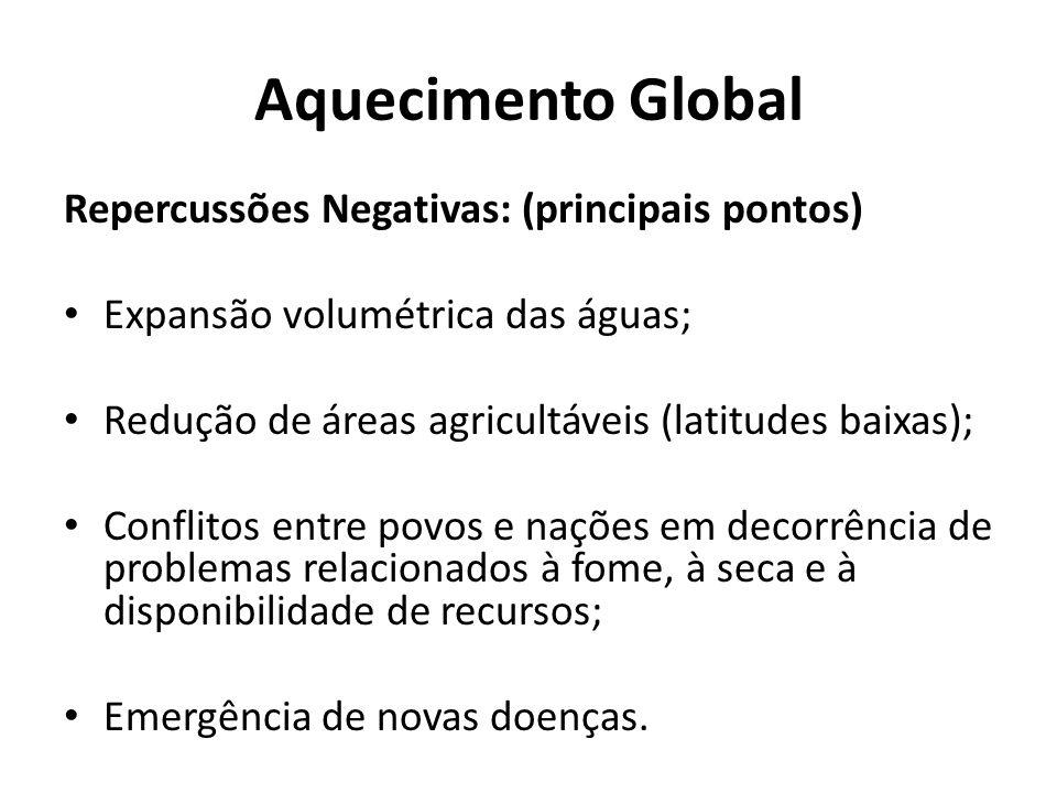 Aquecimento Global Repercussões Negativas: (principais pontos) Expansão volumétrica das águas; Redução de áreas agricultáveis (latitudes baixas); Conf