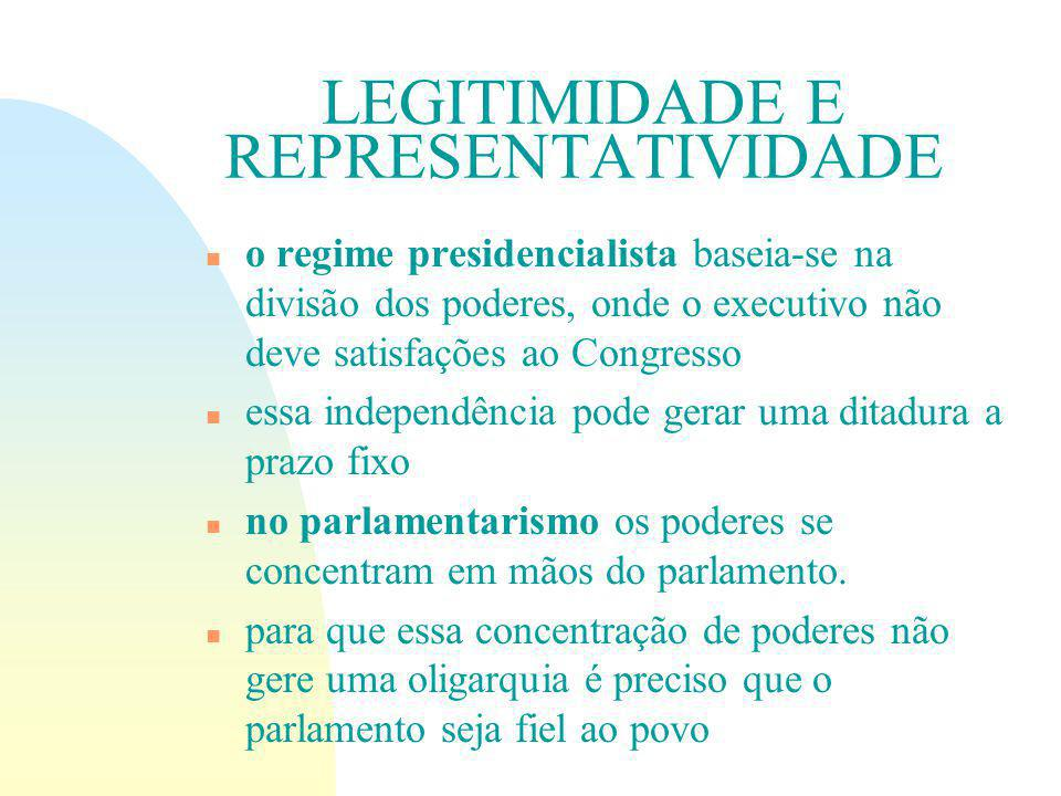 LEGITIMIDADE E REPRESENTATIVIDADE n o regime presidencialista baseia-se na divisão dos poderes, onde o executivo não deve satisfações ao Congresso n essa independência pode gerar uma ditadura a prazo fixo n no parlamentarismo os poderes se concentram em mãos do parlamento.