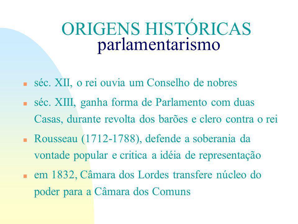 ORIGENS HISTÓRICAS parlamentarismo n séc.XII, o rei ouvia um Conselho de nobres n séc.