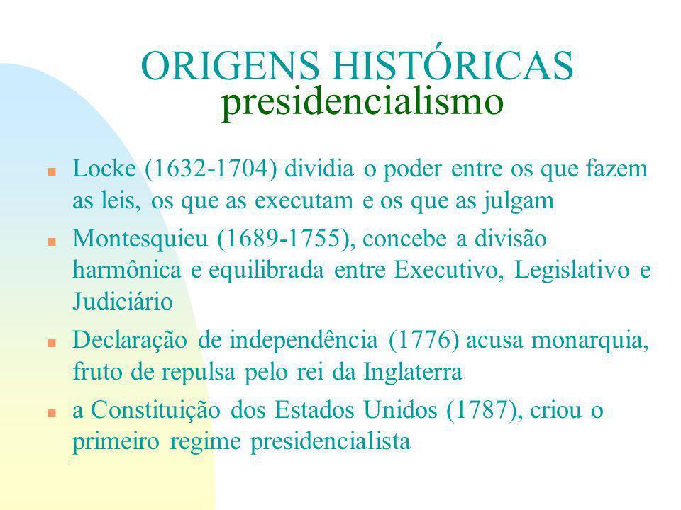 n Locke (1632-1704) dividia o poder entre os que fazem as leis, os que as executam e os que as julgam n Montesquieu (1689-1755), concebe a divisão harmônica e equilibrada entre Executivo, Legislativo e Judiciário n Declaração de independência (1776) acusa monarquia, fruto de repulsa pelo rei da Inglaterra n a Constituição dos Estados Unidos (1787), criou o primeiro regime presidencialista ORIGENS HISTÓRICAS presidencialismo