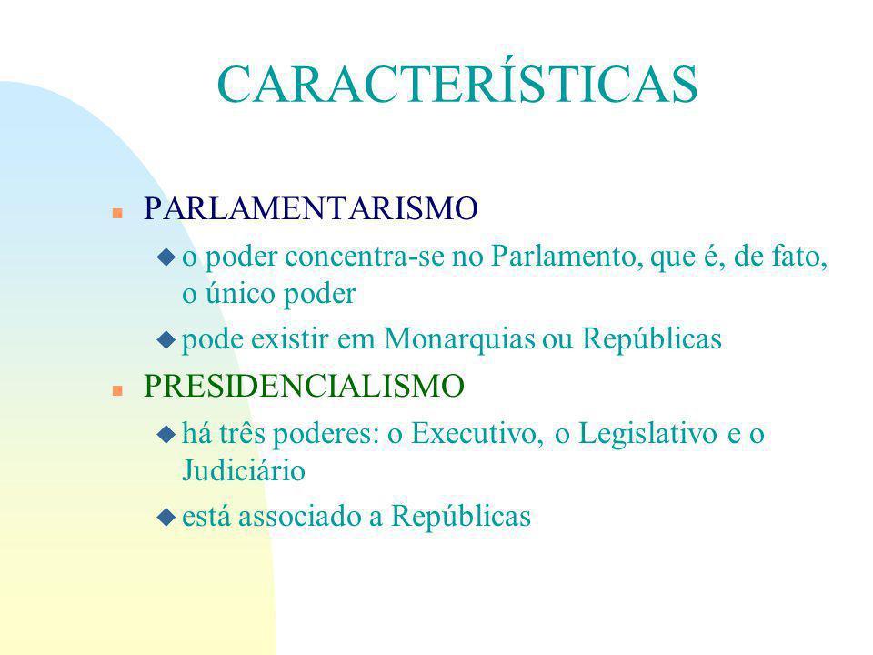 CARACTERÍSTICAS l n PARLAMENTARISMO u o poder concentra-se no Parlamento, que é, de fato, o único poder u pode existir em Monarquias ou Repúblicas n PRESIDENCIALISMO u há três poderes: o Executivo, o Legislativo e o Judiciário u está associado a Repúblicas