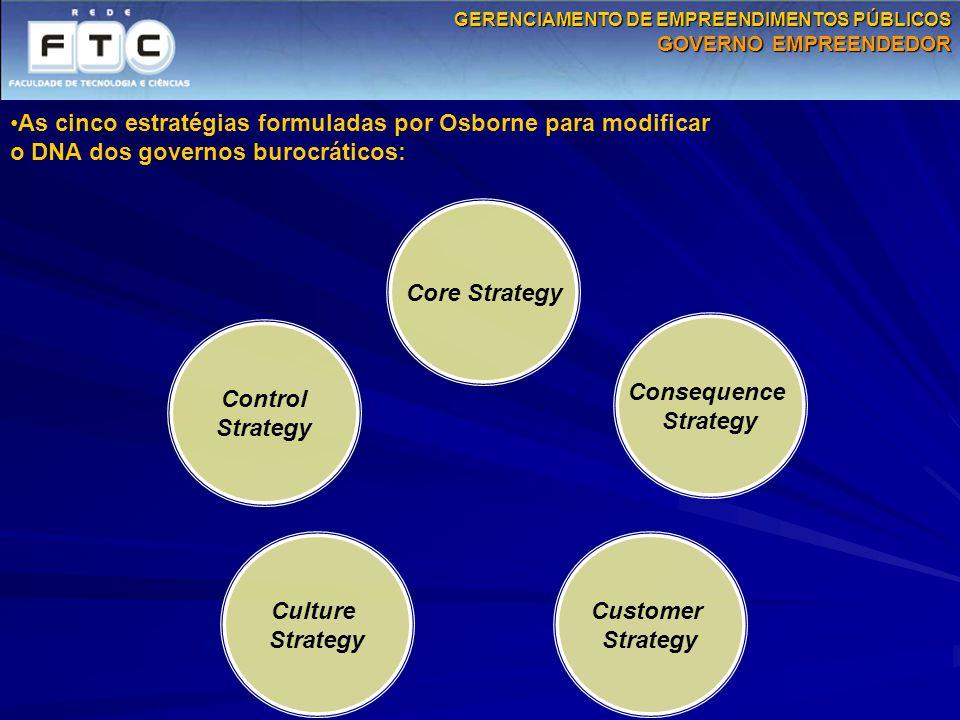 Core Strategy Consequence Strategy Customer Strategy Control Strategy Culture Strategy As cinco estratégias formuladas por Osborne para modificar o DN