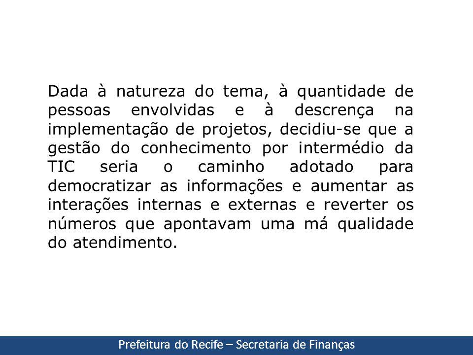 Prefeitura do Recife – Secretaria de Finanças Fonte: Consultas no sistema PPCA Percentuais de cumprimento de prazos de atendimento Assunto do Processo% de atendimento no Prazo CódigoDescrição2010201120122013 0110INCLUSÃO DE ENDEREÇO PARA CORRESPONDÊNCIA 60,853,943,665,7 0442APROPRIAÇÃO DE PAGTO.