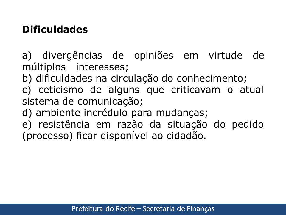 Dificuldades Prefeitura do Recife – Secretaria de Finanças a) divergências de opiniões em virtude de múltiplos interesses; b) dificuldades na circulaç