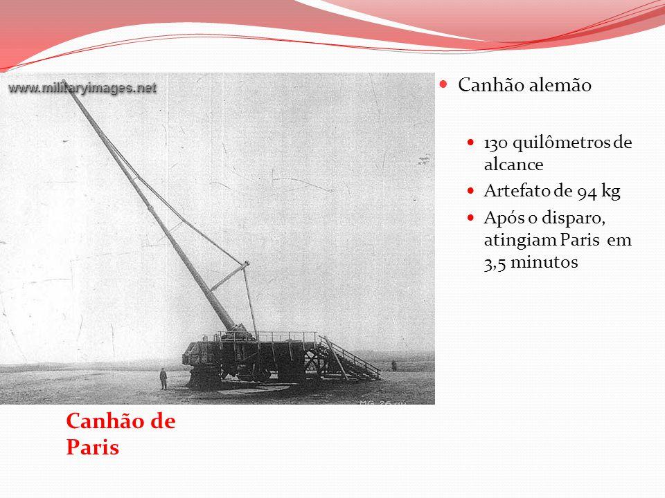 Canhão de Paris Canhão alemão 130 quilômetros de alcance Artefato de 94 kg Após o disparo, atingiam Paris em 3,5 minutos