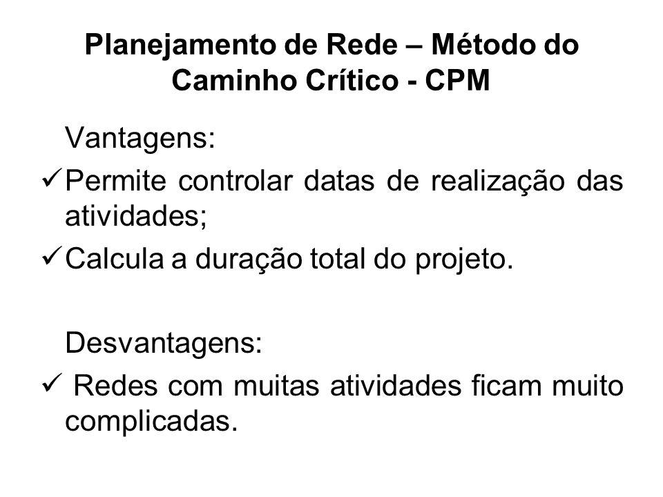Planejamento de Rede – Método do Caminho Crítico - CPM Vantagens: Permite controlar datas de realização das atividades; Calcula a duração total do projeto.