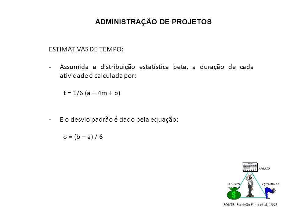 FONTE: Escrivão Filho et al, 1998 ESTIMATIVAS DE TEMPO: -Assumida a distribuição estatística beta, a duração de cada atividade é calculada por: t = 1/6 (a + 4m + b) -E o desvio padrão é dado pela equação: σ = (b – a) / 6 ADMINISTRAÇÃO DE PROJETOS