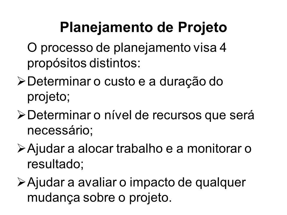 Planejamento de Projeto O processo de planejamento visa 4 propósitos distintos:  Determinar o custo e a duração do projeto;  Determinar o nível de recursos que será necessário;  Ajudar a alocar trabalho e a monitorar o resultado;  Ajudar a avaliar o impacto de qualquer mudança sobre o projeto.
