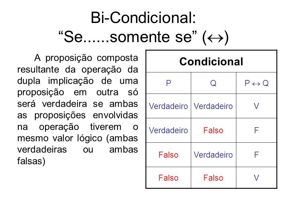 Bi-Condicional: Se......somente se (  ) A proposição composta resultante da operação da dupla implicação de uma proposição em outra só será verdadeira se ambas as proposições envolvidas na operação tiverem o mesmo valor lógico (ambas verdadeiras ou ambas falsas) Condicional PQ P  Q Verdadeiro V FalsoF VerdadeiroF Falso V