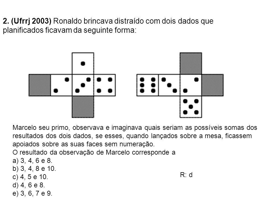 2. (Ufrrj 2003) Ronaldo brincava distraído com dois dados que planificados ficavam da seguinte forma: Marcelo seu primo, observava e imaginava quais s