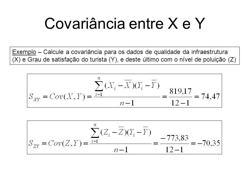 Exemplo – Calcule a covariância para os dados de qualidade da infraestrutura (X) e Grau de satisfação do turista (Y), e deste último com o nível de poluição (Z) Covariância entre X e Y