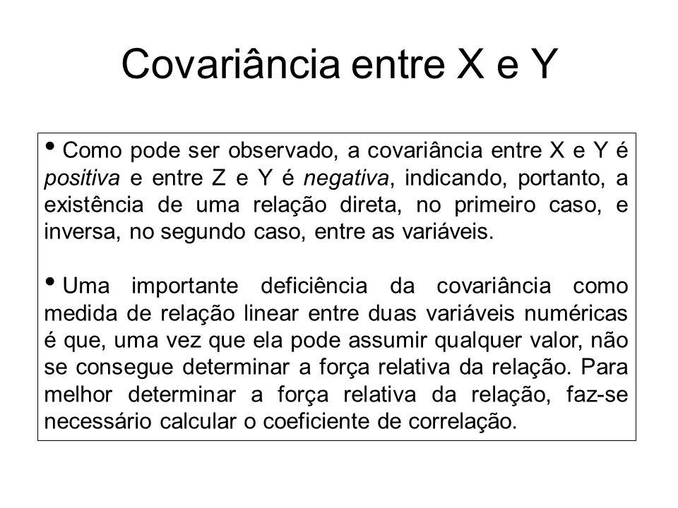 Como pode ser observado, a covariância entre X e Y é positiva e entre Z e Y é negativa, indicando, portanto, a existência de uma relação direta, no primeiro caso, e inversa, no segundo caso, entre as variáveis.