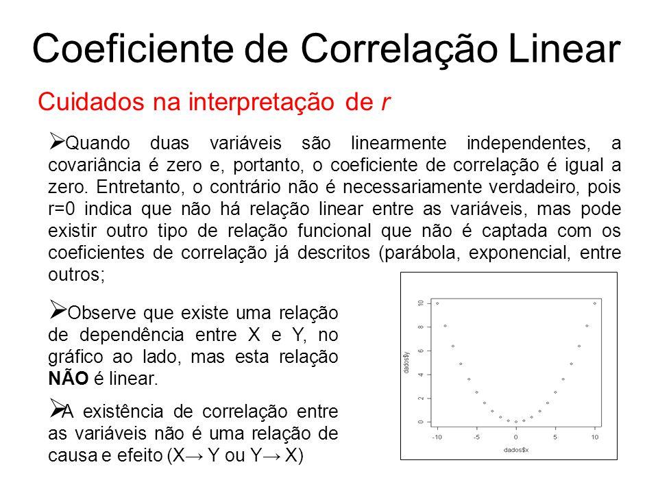 Cuidados na interpretação de r  Quando duas variáveis são linearmente independentes, a covariância é zero e, portanto, o coeficiente de correlação é