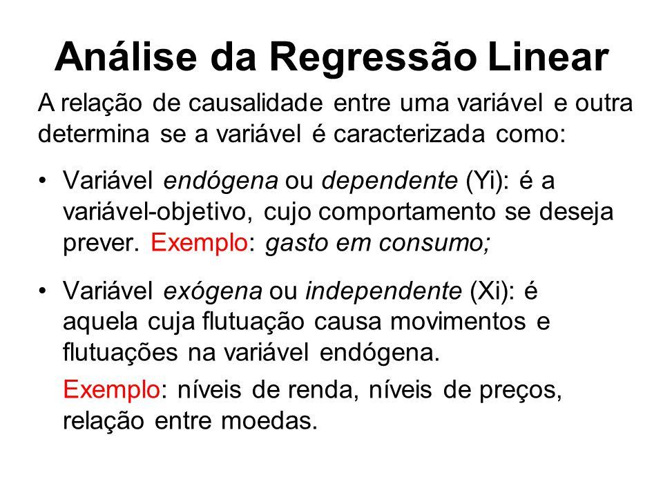 Variável endógena ou dependente (Yi): é a variável-objetivo, cujo comportamento se deseja prever.