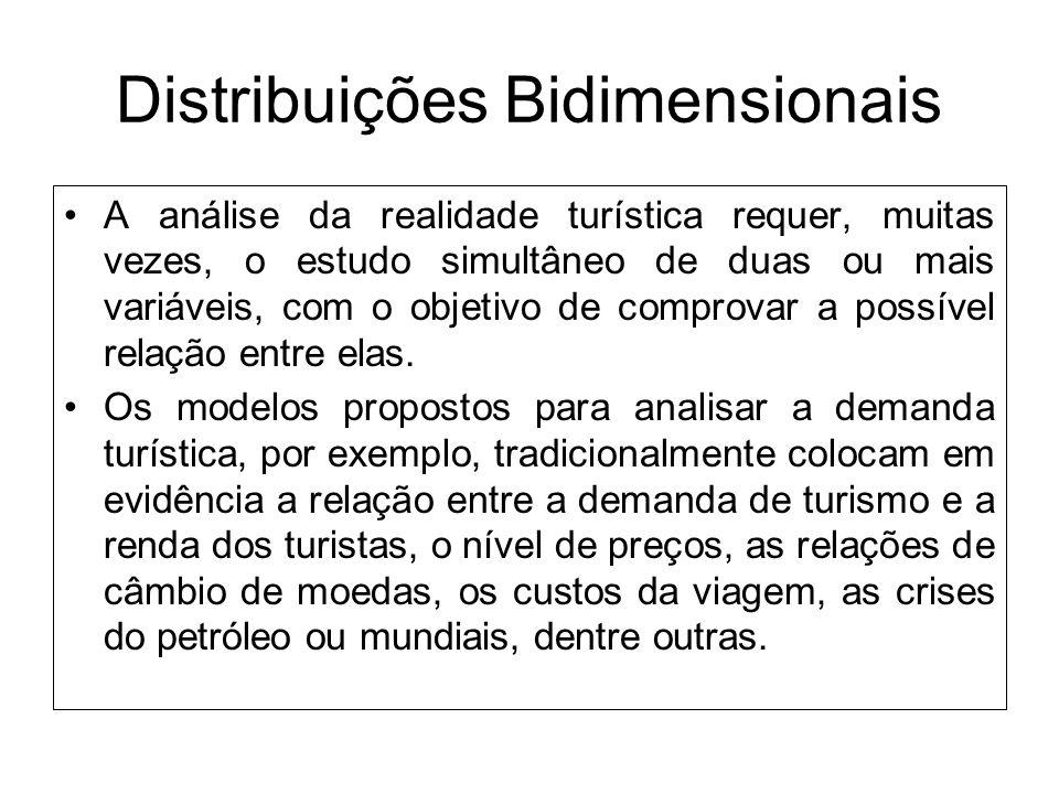 Distribuições Bidimensionais A análise da realidade turística requer, muitas vezes, o estudo simultâneo de duas ou mais variáveis, com o objetivo de comprovar a possível relação entre elas.
