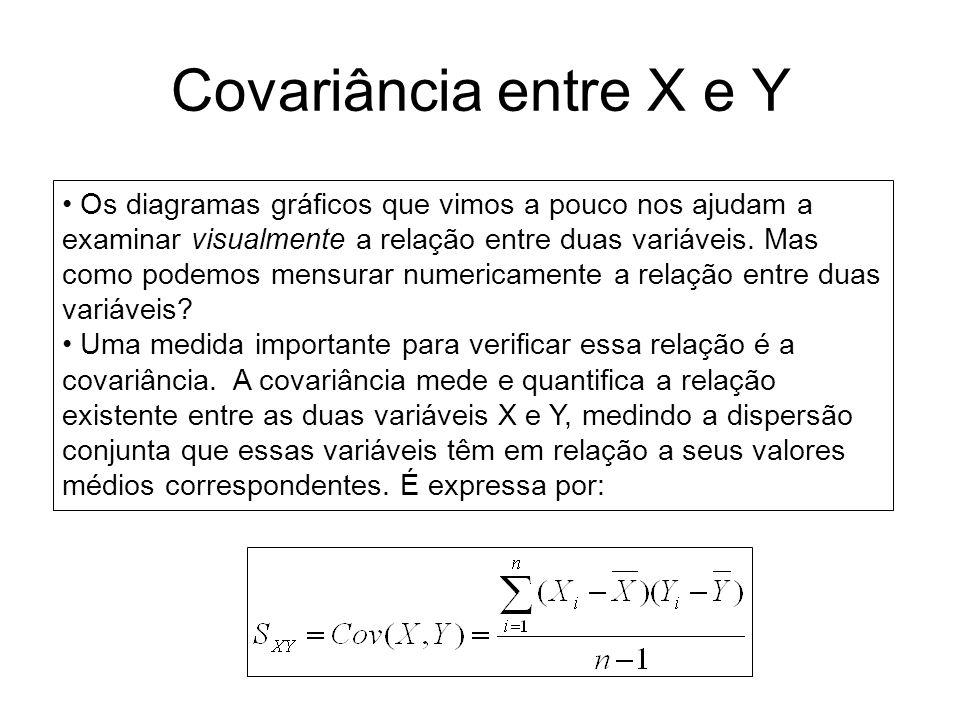 Covariância entre X e Y Os diagramas gráficos que vimos a pouco nos ajudam a examinar visualmente a relação entre duas variáveis. Mas como podemos men